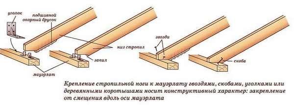 1390993954_kreplenie-stropilnoj-nogi