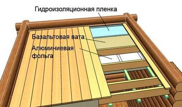 potolok-v-bane-1